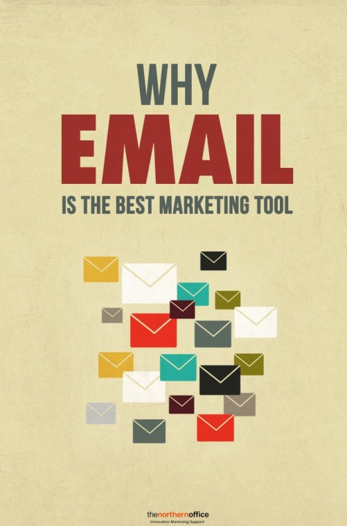 danh sách email khách hàng chiến lược