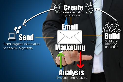kế hoạch thu thập danh sách email