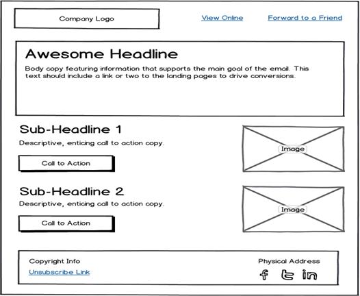 chọn thiết kế email marketing phù hợp
