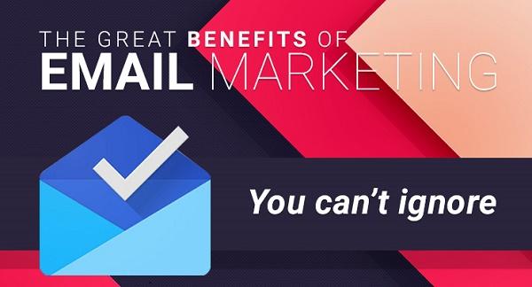 áp dụng email marketing trong kinh doanh