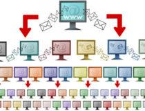 Bí quyết lan tỏa các chiến dịch Email Marketing