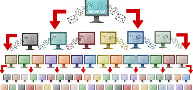 email marketing lan toa6