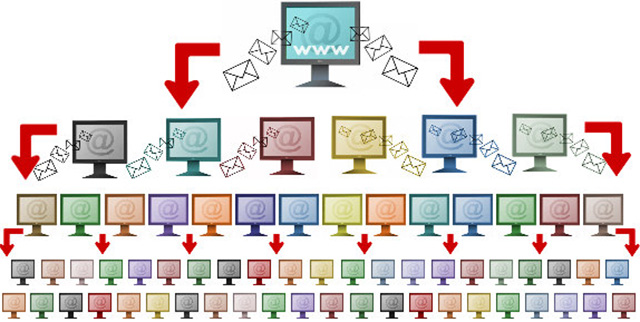 email marketing lan toa