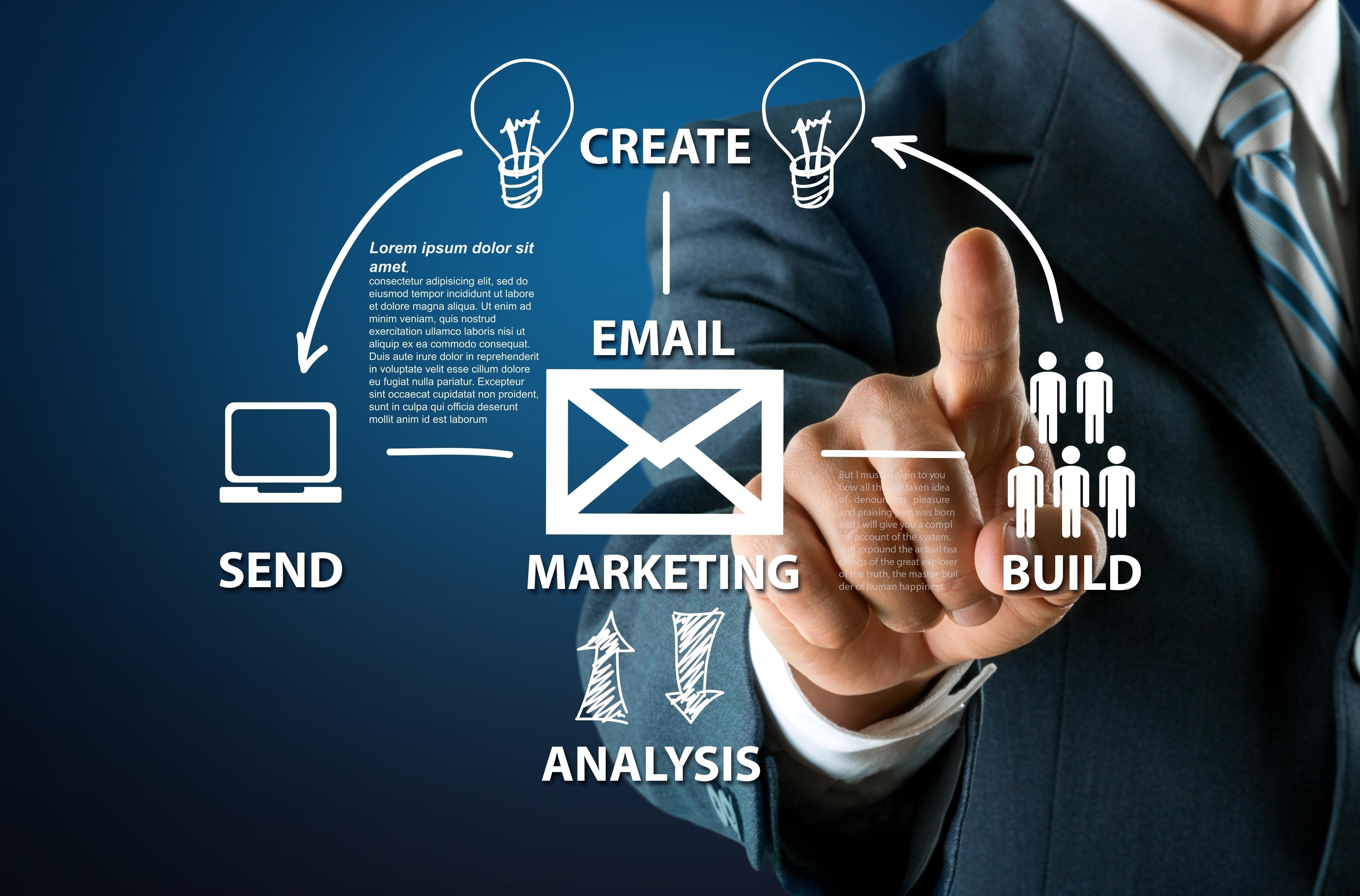 tính năng email marketing