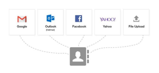 mẫu email marketing thu hút khách hàng