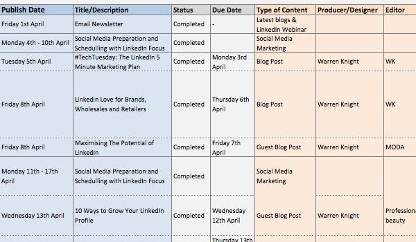 9 cách giảm ngay việc hủy đăng ký nhận Email Marketing_1