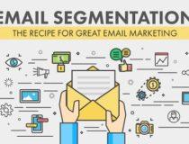 24 cách phân loại danh sách Email nhắm đúng nhu cầu người nhận (Phần I)